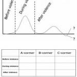 Komplekse konflikter – en innføring i konfliktanalyse